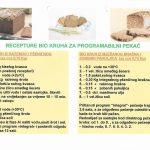 Kruh naš svagdašnji